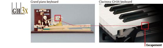 雅马哈 CLP-535 击弦结构