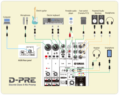 ag调音台还搭载了录音棚级的 d-pre 前置话放,能够真实捕捉人声或乐器