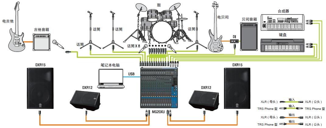 调音台pad按键电路图