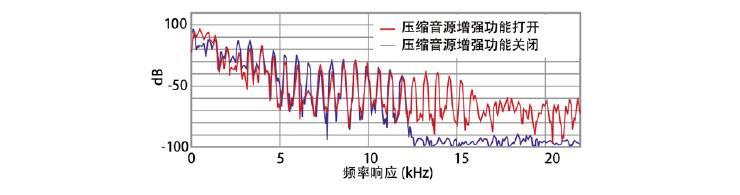 雅马哈pc2602后级功放电路图