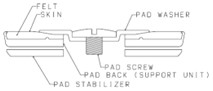 YFL-777
