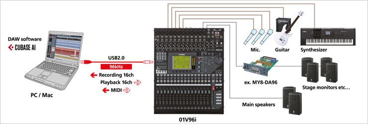 01v96i 数字调音台 调音台 Yamaha专业音响